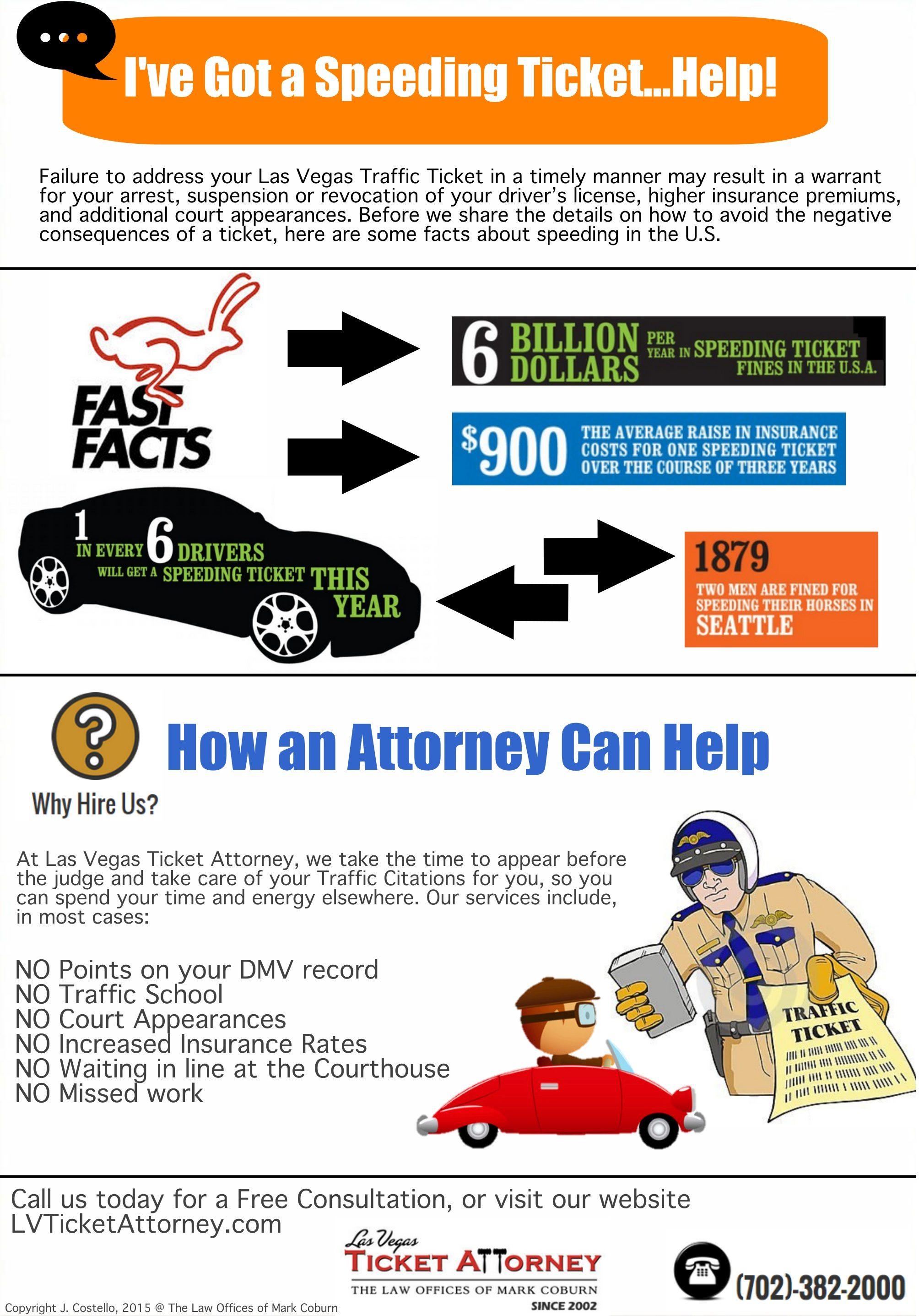 Las Vegas Speeding Ticket Infographic